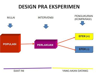 Contoh research proposal oum